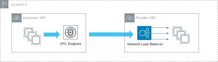 AWS Fundamentals - Part 7: Networking · Adam Raffe